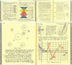 Gli appunti degli artisti - DidatticarteBlog - Paul Klee (1879-1940)