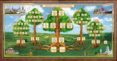 Скачать бесплатно генеалогическое древо семьи шаблон