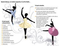 Balé para adultos! Benefícios... (Arte: Soraia Piva / EM / DA Press)