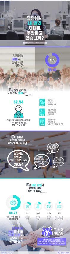 직장에서 내 권리 제대로 주장하고 있습니까? [인포그래픽] #Office / #Infographic ⓒ 비주얼다이브 무단 복사·전재·재배포 금지