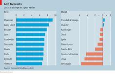 GDP forecasts / The Economist 2017