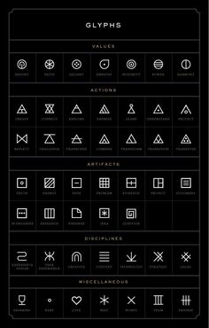 I kind of want to get a few meaningful glyphs inked on my inner wrist vertically.
