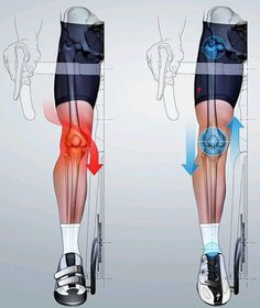 Avoid knee injury by keeping your leg straight illustration