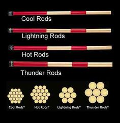 The 4 Brand Rods: 1. Cool Rods 2. Hot Rods 3. Lightning Rods 4. Thunder Rods