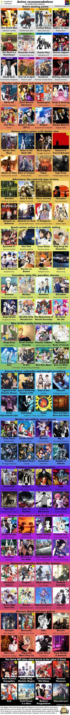 Anime recommendations for everyone 2.0