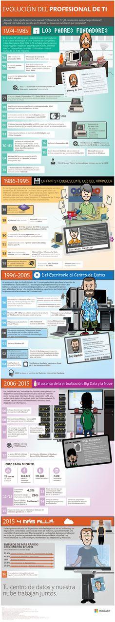Evolución de los profesionales del las TI #infografia