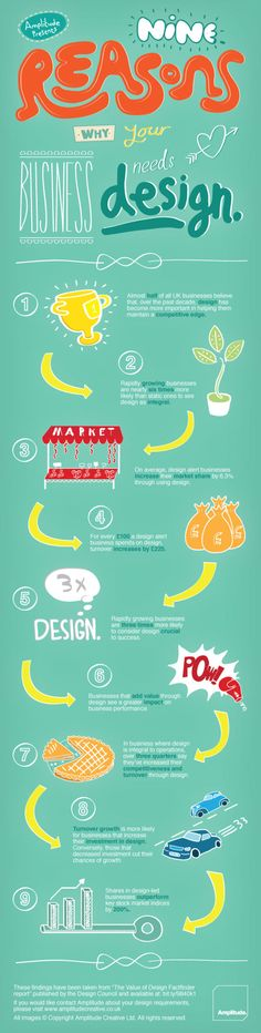 20 Interesting Infographics on Design - UltraLinx