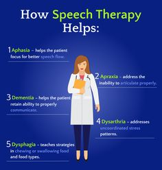 How Speech Therapy Helps:  #SpeechTherapy #HomeCare