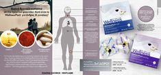 WellnessPack man-29697 €25,30 21 φακελάκια Το WellnessPack man είναι ένα συμπλήρωμα διατροφής που παρέχει έναν συνδυασμό 12 βιταμινών και 10 μετάλλων, ωμέγα -3 λιπαρά οξέα (εικοσαπεντανοϊκό οξύ, ΕΡΑ και δοκοσαεξαενοϊκό οξύ, DHA) από ιχθυέλαιο υψηλής ποιότητας, εκχύλισμα bilberry και μικροφύκη που περιέχουν την καροτενοειδή ασταξανθίνη. Περιέχει Βιταμίνες Α, B6, C και D που συμβάλλουν στη φυσιολογική λειτουργία του ανοσοποιητικού συστήματος. Ημερήσια πρόσληψη ένα φακελάκι. Ένα φακελάκι… Books, Woman, Libros, Book, Women, Book Illustrations, Libri