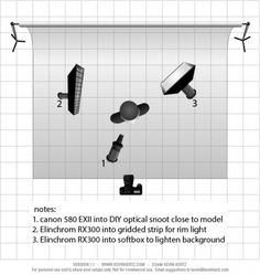 Headshot photo and lighting setup with Strobe Softbox and Strip Softbox by Yuri Hahhalev f ISO  sc 1 st  Pinterest & Basic photography lighting | Guitar hanger | Pinterest ... azcodes.com