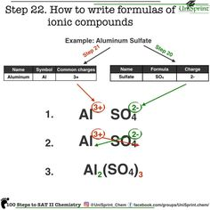 27 Best 100 Steps to SAT II Chemistry images | Chemistry, Chemistry ...