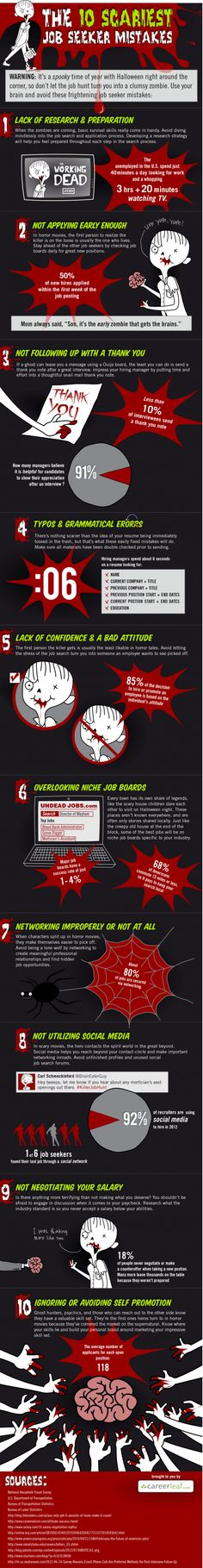 Forget ghouls, goblins, and ghosts—job searching can be frightfully scary! Luckily we have this terrifying top ten list from Careerleaf, which details the 10 Scariest Job Seeker Mistakes and how to avoid them. Cv Advice, Career Advice, Career Search, Job Search Tips, Find A Job, Get The Job, Social Work, Social Media, Interview Skills