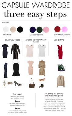 how to build a capsule wardrobe - Buscar con Google