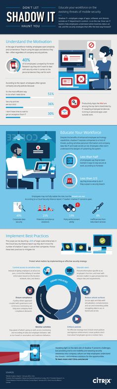 Mobile security #INFOGRAPHIC
