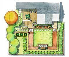 Landscape Design Big Ideas For Your