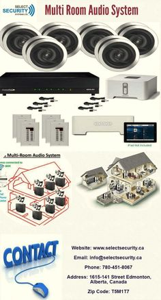 Multi Room Audio System, Sonos, Phone, Telephone, Mobile Phones