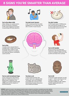 This infographic from Business Insider shows some of the behaviors and traits that research has suggested are associated with a higher level of intelligenc