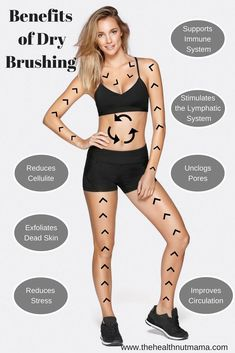 7 Benefits of Dry Brushing & Why you should start today! Your skin will look & feel amazing & girls, it reduces the appearance of cellulite! #drybrush #drybrushing #cellulite #skincare #antiaging #exfoliate #lympthnode #detox #gift #mothersday #christmas
