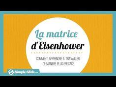 Gérez efficacement votre temps avec la matrice d'Eisenhower - Simple Slide Assistant Manager, I Feel Good, Psychology, Coaching, Entrepreneur, Management, Mindfulness, Map, Motivation