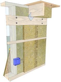 interior side of USA New Wall & Swedish Platform Framing mockup to be built for ByggHouse LLC