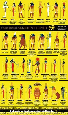 Some Egyptian deities... -Mr P's Mythopedia- #tattooinfographic