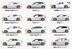 Civic & Integra cars / JDM code.