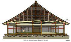 二条城二の丸御殿 1626年/京都