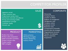 Competitive analysis templates and tools for SWOT analysis, competitor positioning, product strategy, product differentiation and market intelligence. Powerpoint Themes, Powerpoint Presentation Templates, Employee Morale, Target Customer, Management Styles, Competitive Analysis, Swot Analysis, Sample Resume, Wedding Ring