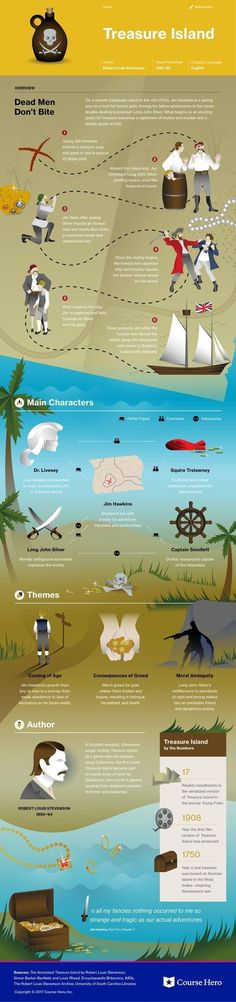 This @CourseHero infographic on Treasure Island is both visually stunning and informative!
