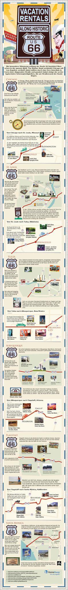 Entdecken Sie die Freiheit auf der Route 66!