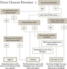 How To Clean Your Closet how to clean your closet: editing | rose & fig | + create +