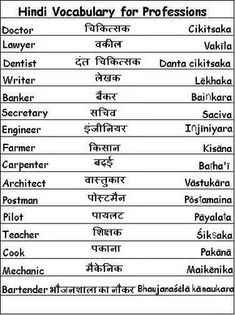 Hindi Vocabulary Words for Professions - Learn Hindi English Learning Spoken, Teaching English Grammar, English Vocabulary Words, Learn English Words, Learn Spanish, Learn Singing, Singing Lessons, Singing Tips, Adjective Words