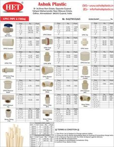 Ashok Plastic offer CPVC Pipe Fittings products in market by our professional and experienced engineers. Cpvc Fittings, Pvc Pipe Fittings, Bathtub Plumbing, Plumbing Pipe Furniture, Cpvc Pipe, Toilet Repair, Pvc Projects, Price List, Pipes
