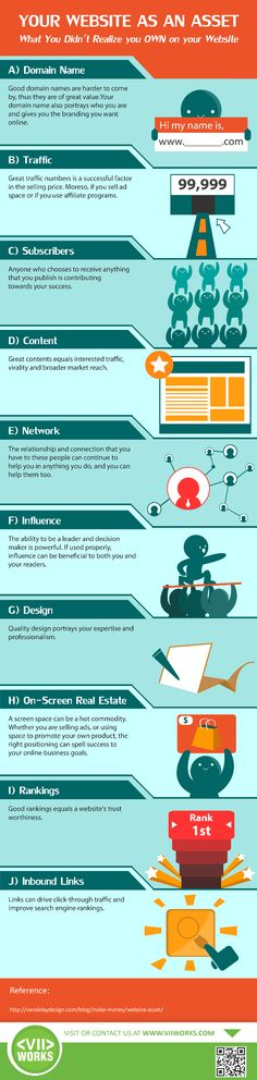 Infographic: Your Website As An Asset #infographic  http://fizzie.gr/site/services-view/internet-marketing-stin-ellada/