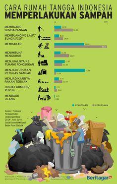 SAFNI (Safety Food Combining): Diet Ala Rasulullah