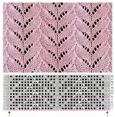 Most current Photographs lacy knitting shawl Suggestions Lace knitting Lace Knitting Stitches, Lace Knitting Patterns, Knitting Charts, Lace Patterns, Loom Knitting, Baby Knitting, Stitch Patterns, Knitting Machine, Diy Crafts Knitting
