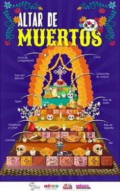 Altar de Muertos, elementos que debe llevar y su significado Day Of The Dead Diy, Mexico Day Of The Dead, Day Of The Dead Party, Fall Halloween, Halloween Party, Day Of Death, All Souls Day, Holiday Day, Mexican Party