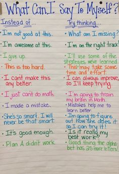 3rd Grade Thoughts: Our Growth Mindset Class-Created Anchor Chart. Turning negative thoughts into positive, growth-producing ones!