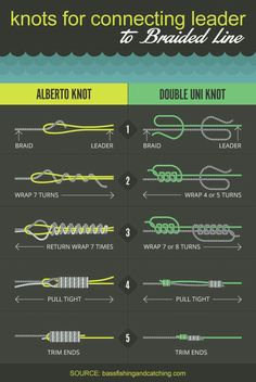 Do Fish See Line?: Decoding Research and Manufacturer Claims Knots For Braided Line Fishing Line Knots, Bass Fishing Tips, Gone Fishing, Crappie Fishing, Fishing Knots Braid, Fishing Videos, Fishing Bait, Fly Fishing For Trout, Kayaks For Fishing