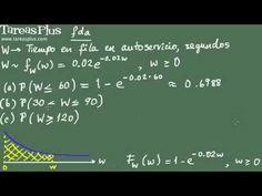 Función de Distribución Acumulada (fda) o Función de Probabilidad Acumulada P 30, Marketing, Self Service, Finance, Tutorials