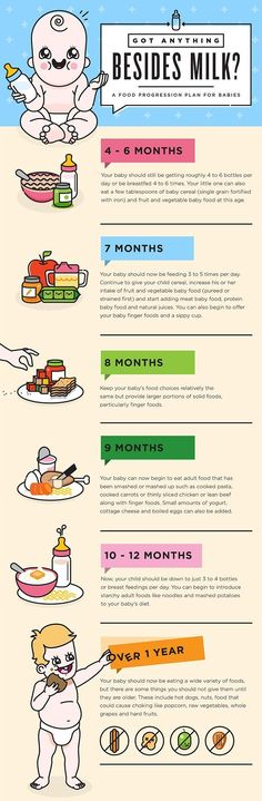 Baby Planning, Baby Care Tips, Baby Eating, Baby Development, Baby Health, Everything Baby, Homemade Baby, Baby Time, Baby Food Recipes