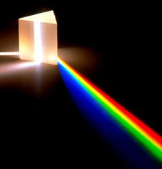 White light can be split by a prism into all the colors of the visible electromagnetic spectrum.