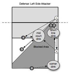 Perimeter Base Defense