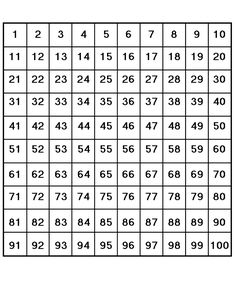 Miss Lifesaver: Classroom Management Tip - 100 Chart 100 Number Chart, Number Grid, Numbers 1 100, Hundreds Chart Printable, Free Printable, 100 Grid, Dictionary For Kids, Classroom Management Tips, Behavior Management
