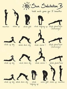 Sun Salutation B Metal Sign, Yoga Philosophy of Healthy Mind and Body, Wellness Sun Salutation B Metal Sign, Yoga-Philosophie für gesunden . Ashtanga Yoga, Bikram Yoga, Cardio Yoga, Pilates Yoga, Vinyasa Yoga, Yoga Fitness, Fitness Workouts, Ab Workouts, Enjoy Fitness