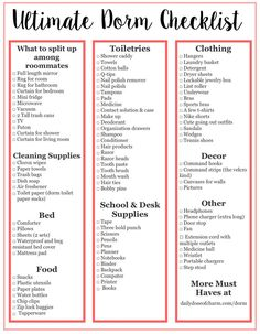 ULTIMATE College Packing List - What you DO and DON'T need! by Lauren Lindmark on Daily Dose of Charm College Dorm List, Dorm Room List, College Dorm Checklist, College Dorm Essentials, College Necessities, College Apartments, College Dorm Rooms, Dorm Room Necessities, Uni Room