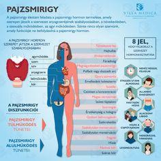 A pajzsmirigy-alulműködés okai és tünetei - Medicover Magánkórház