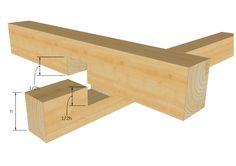 Zimmermannsmäßige Holzverbindung: Überblattung