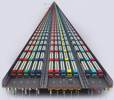 €3 Trillion - The Superhighway of Debt - Total amount borrowed by Bankrupt nation's citizens