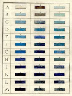 Ignaz Schiffermuller, table of blue colours, 1772